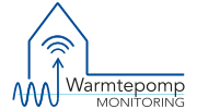 Monitoring prestaties van warmtepompen